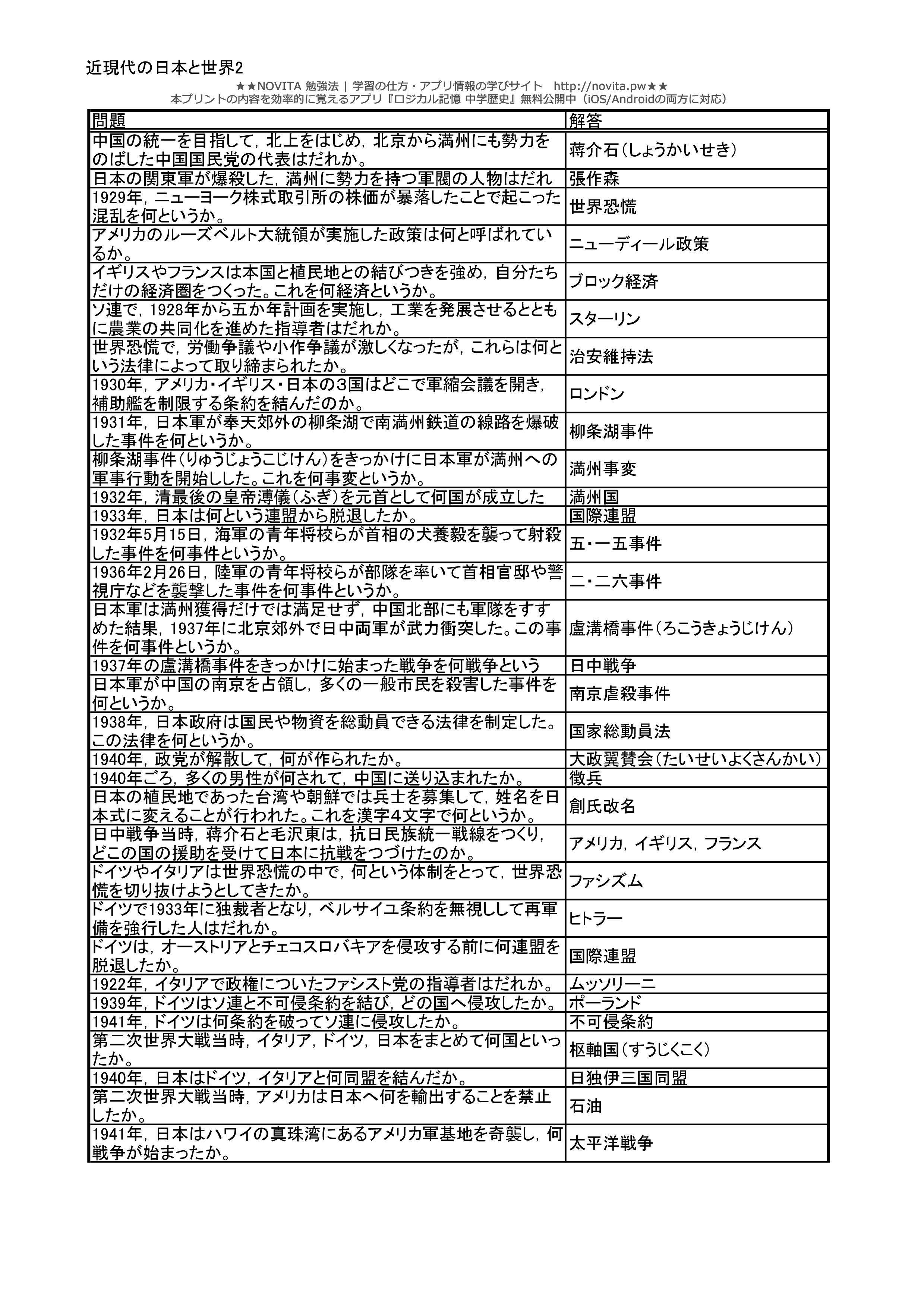 中学歴史一問一答無料問題集600 ... : 中学 無料プリント : プリント