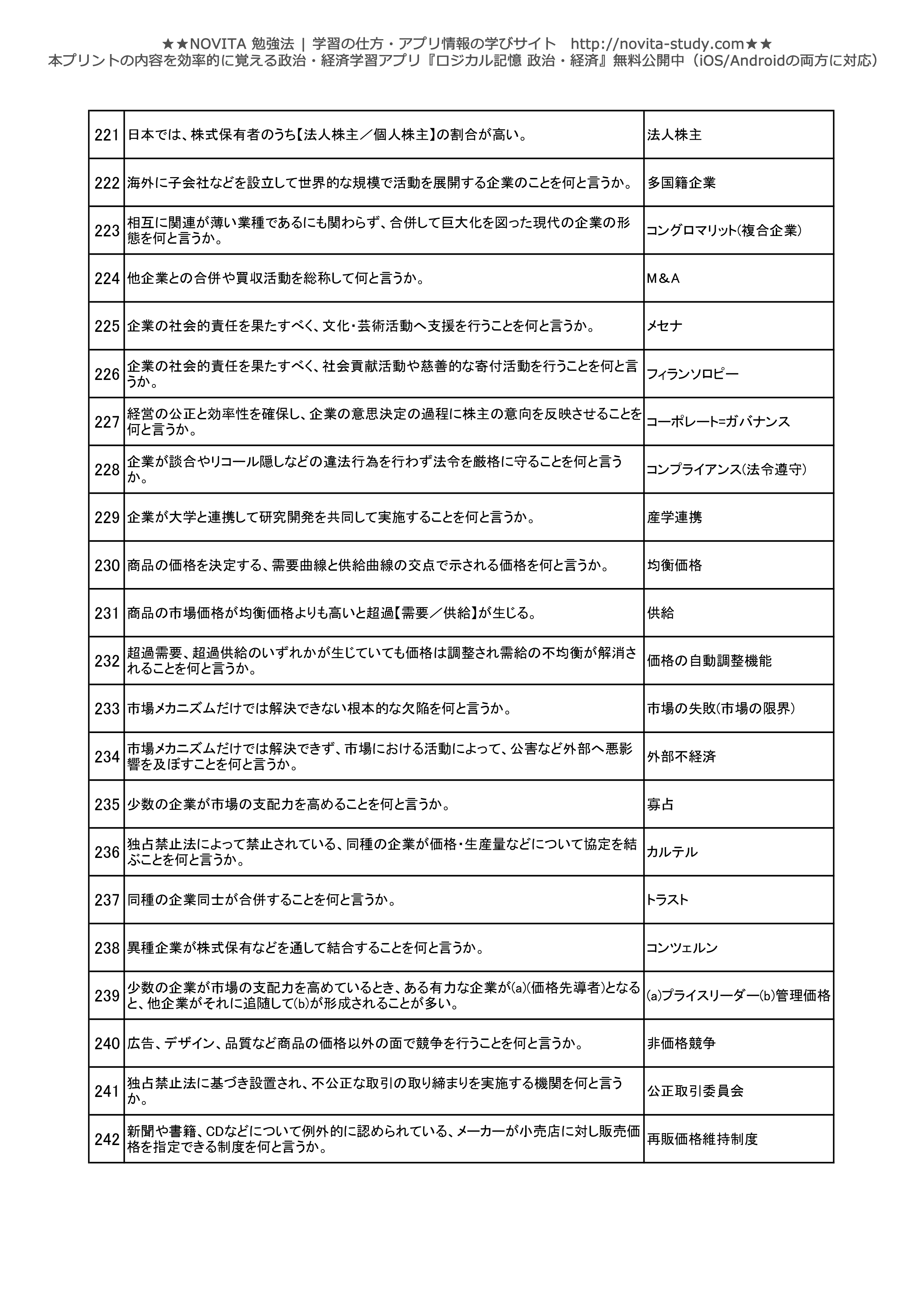 政治経済一問一答問題集-011