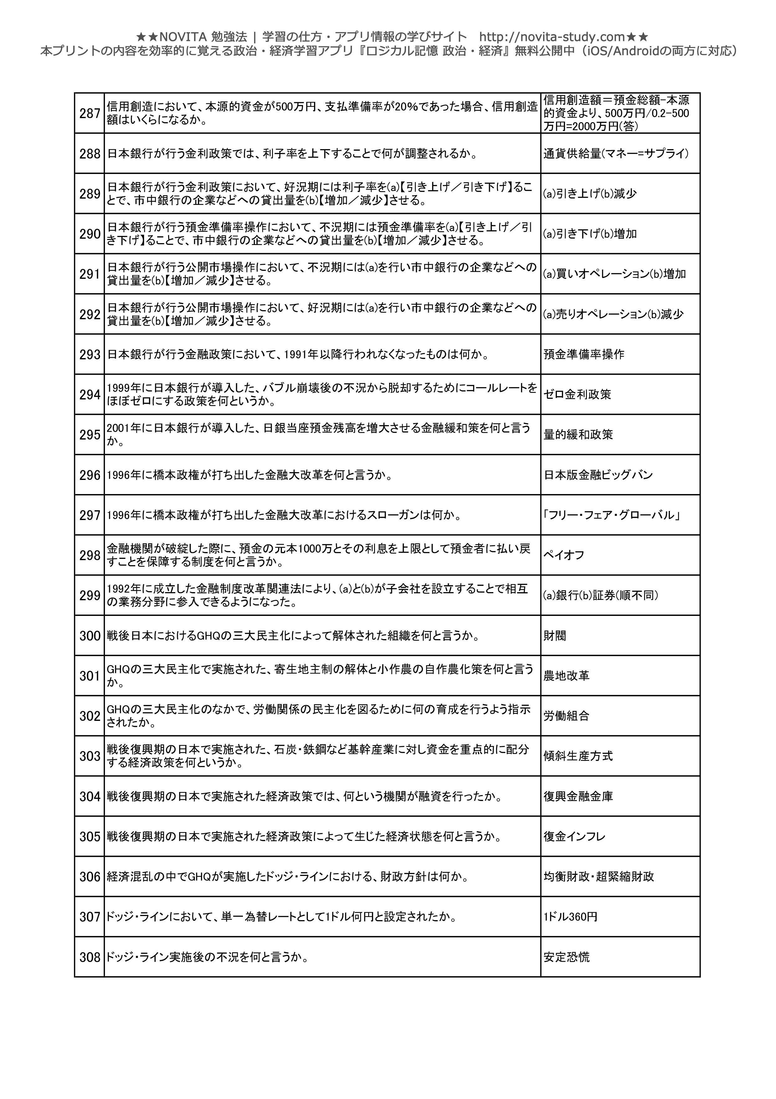 政治経済一問一答問題集-014