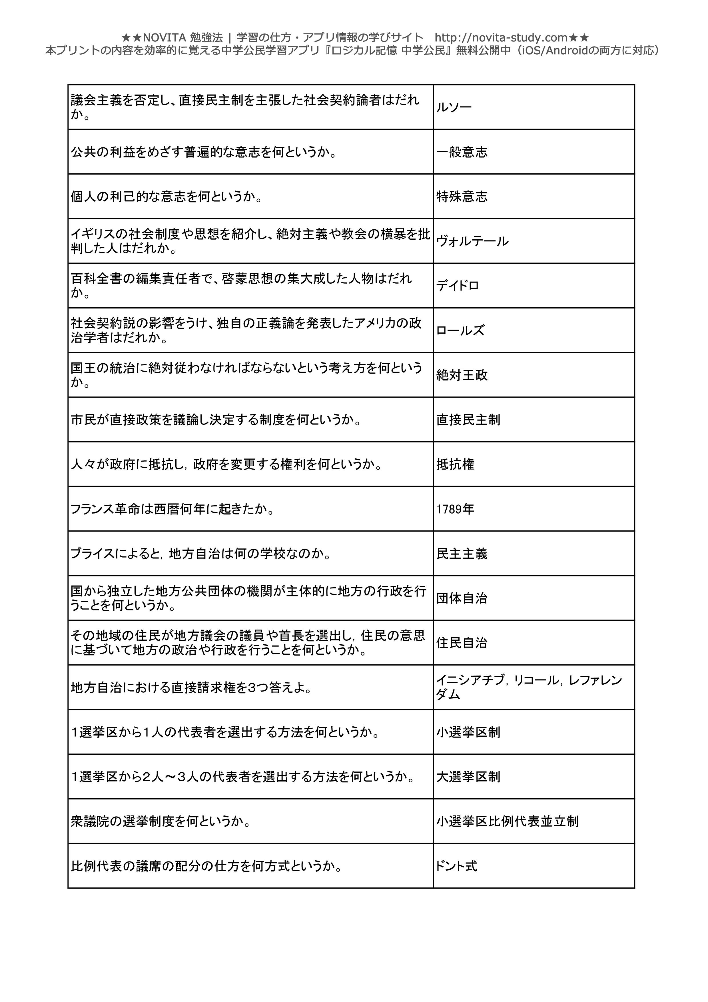 中学公民一問一答無料問題集-006