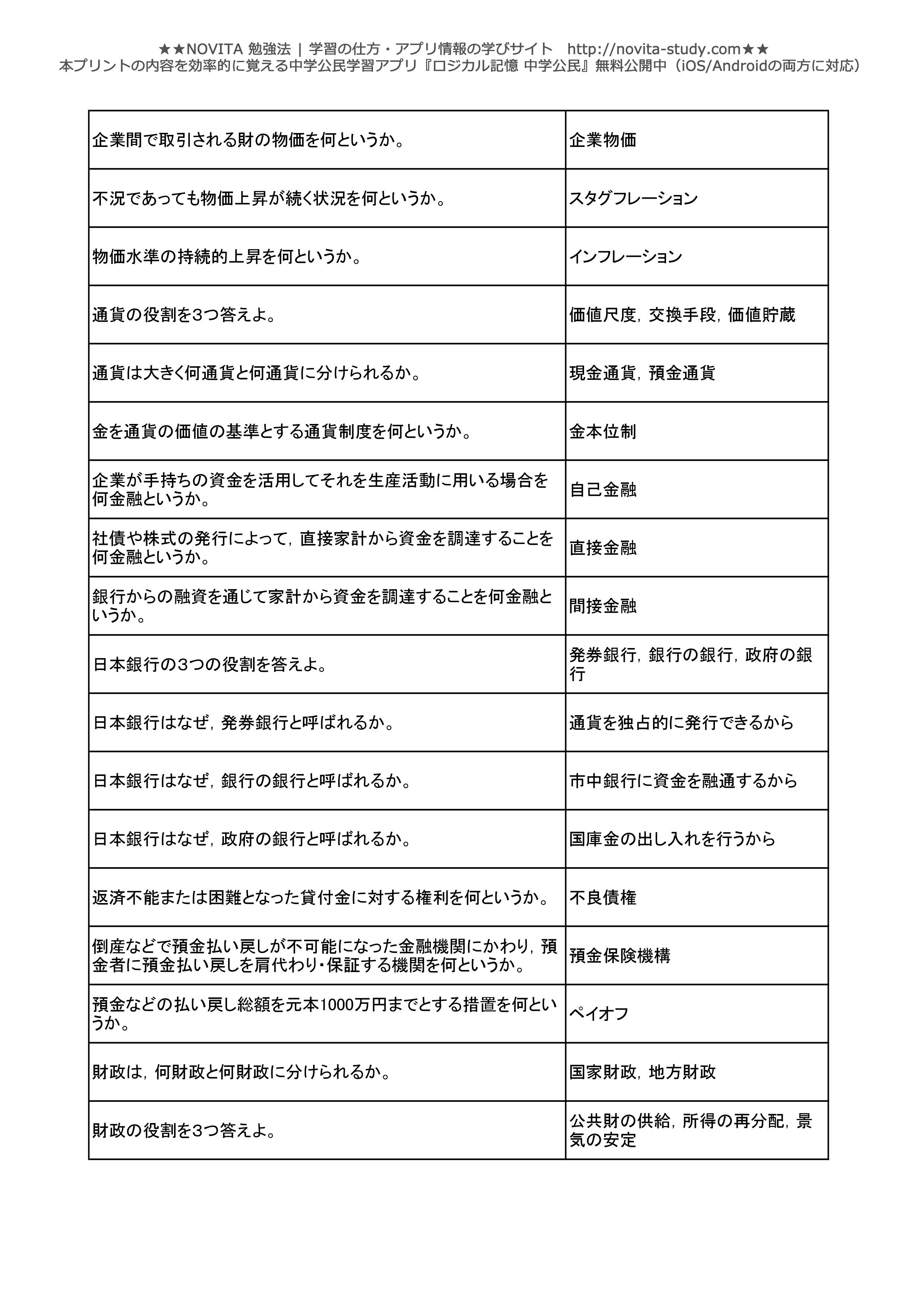 中学公民一問一答無料問題集-018