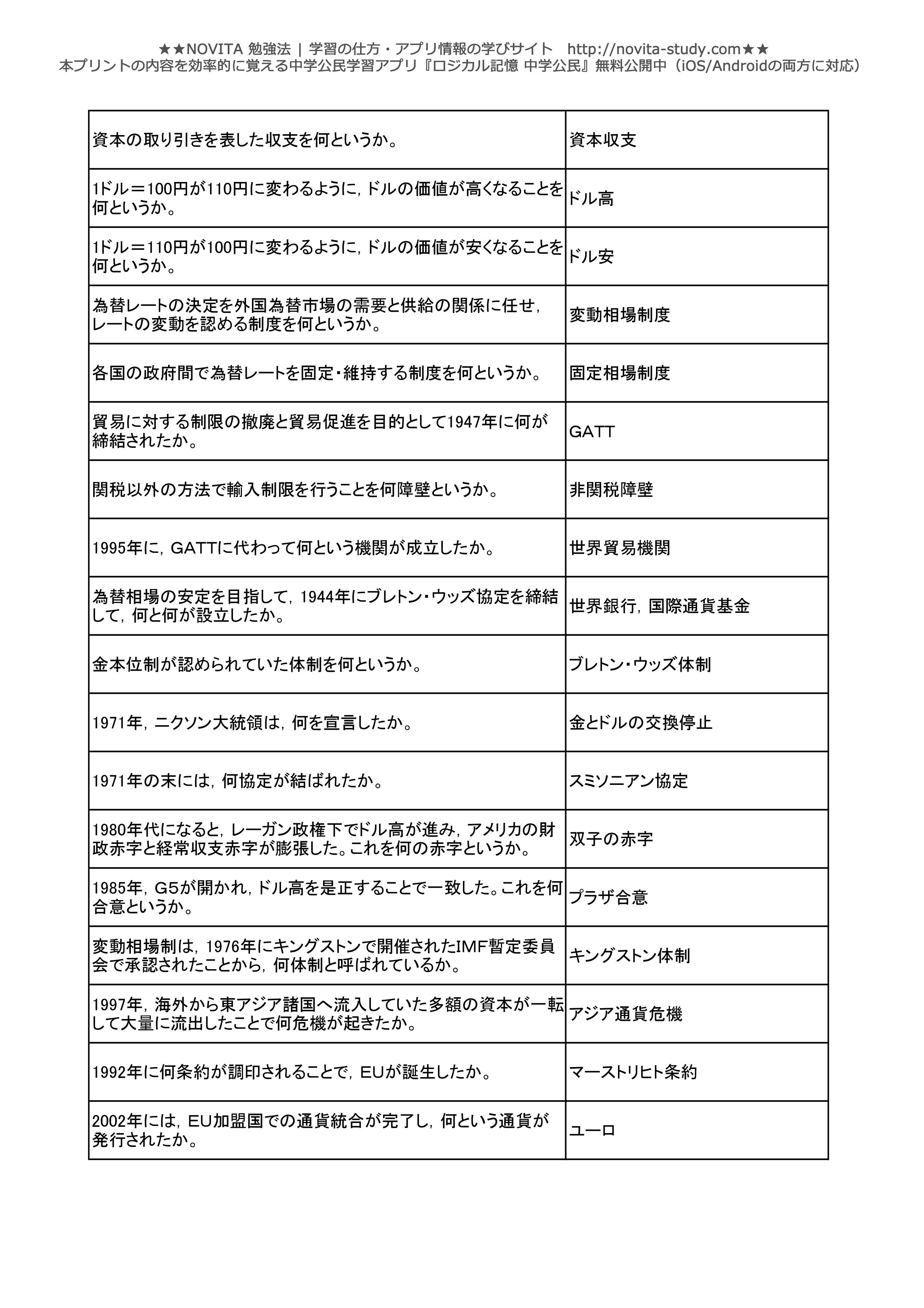 中学公民一問一答無料問題集-020