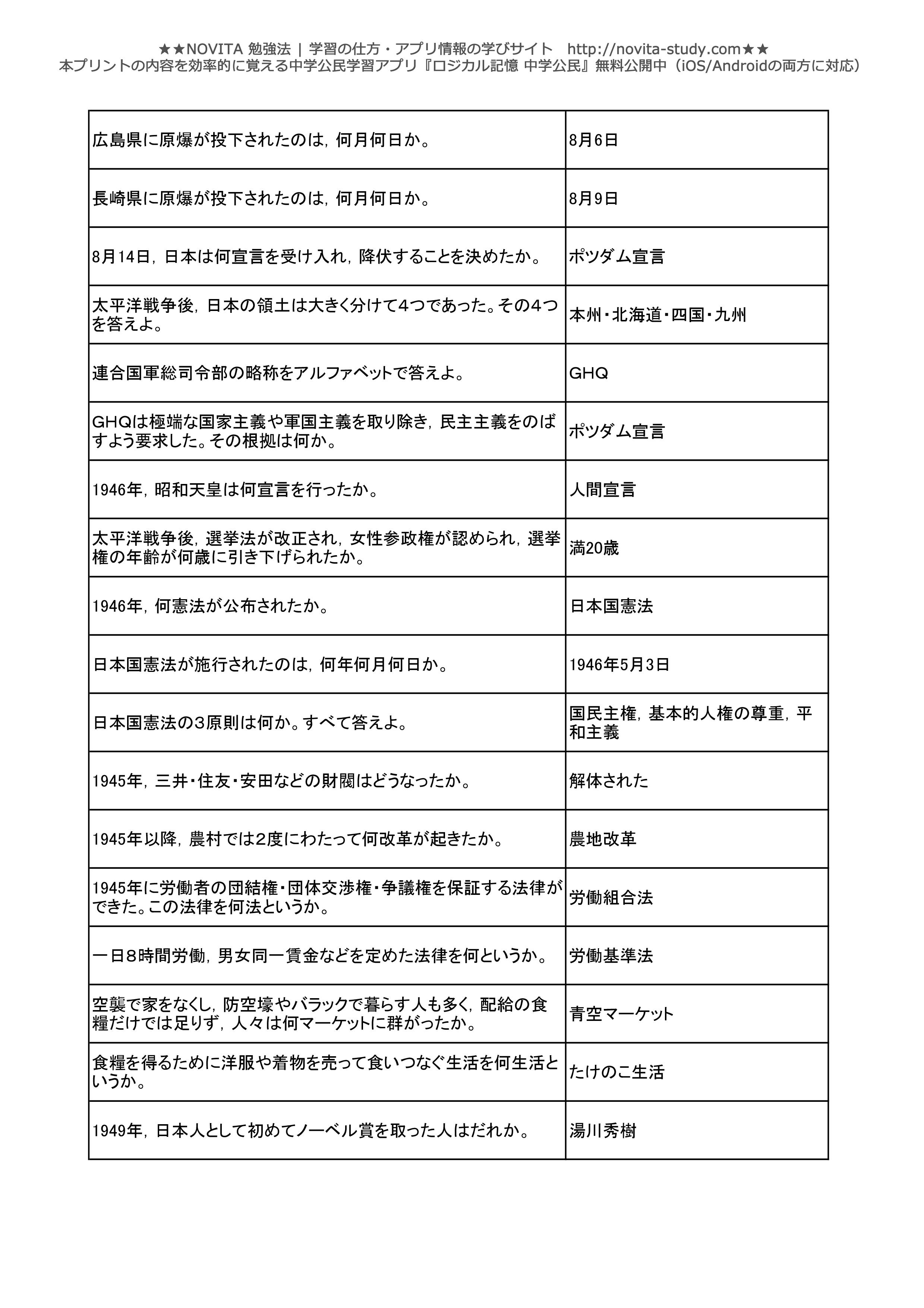 中学公民一問一答無料問題集-025