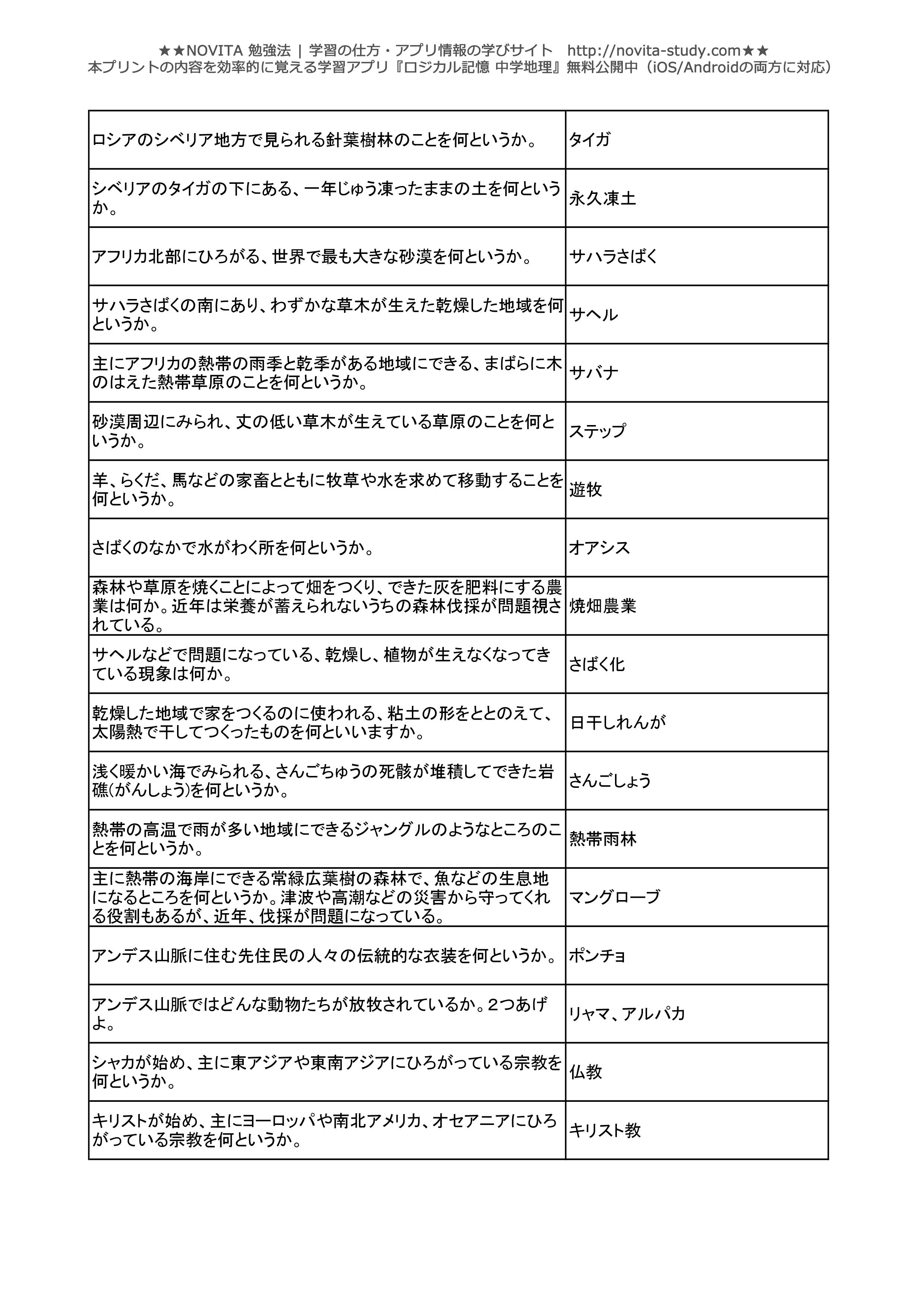 中学地理一問一答無料問題集-003