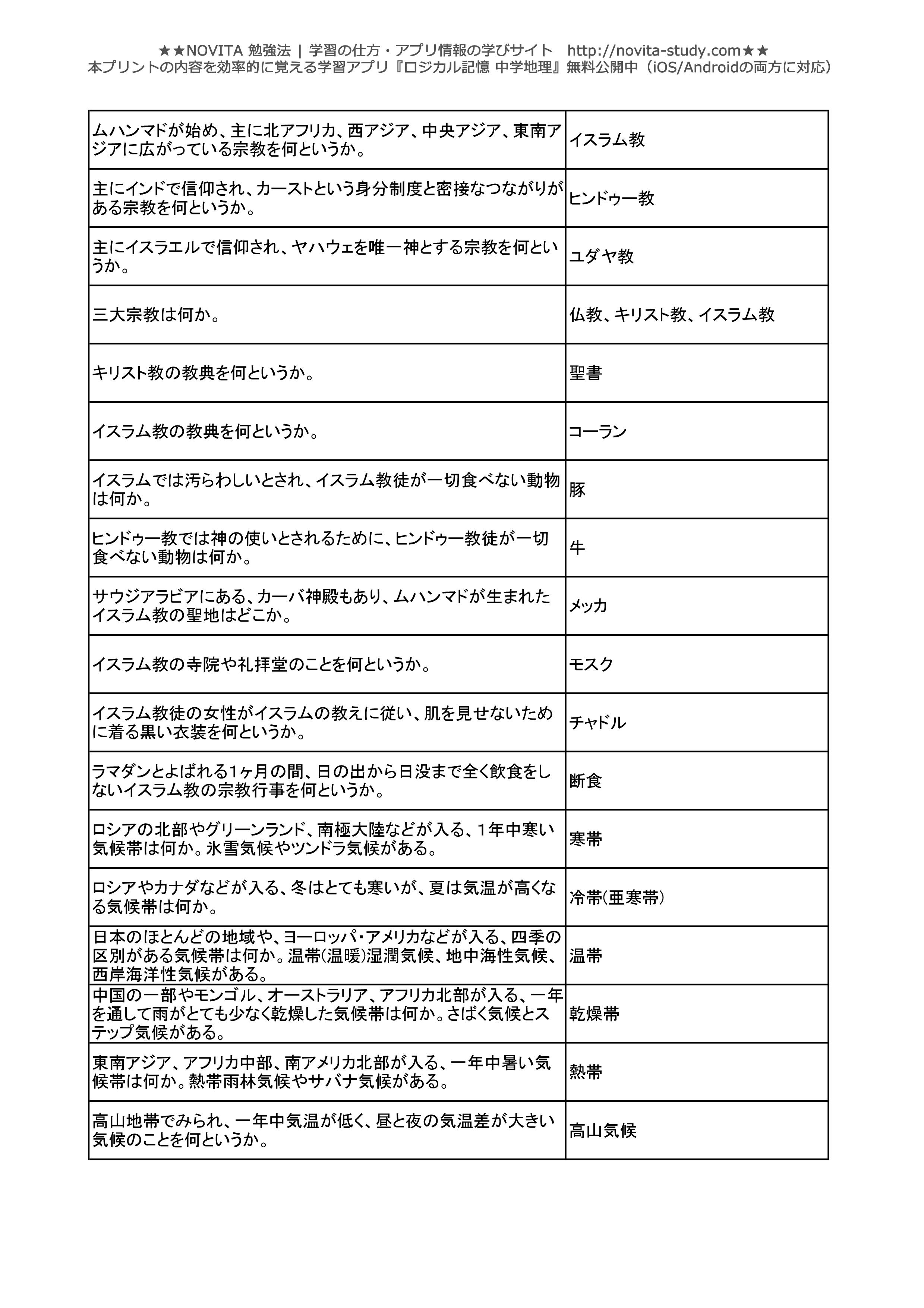 中学地理一問一答無料問題集-004