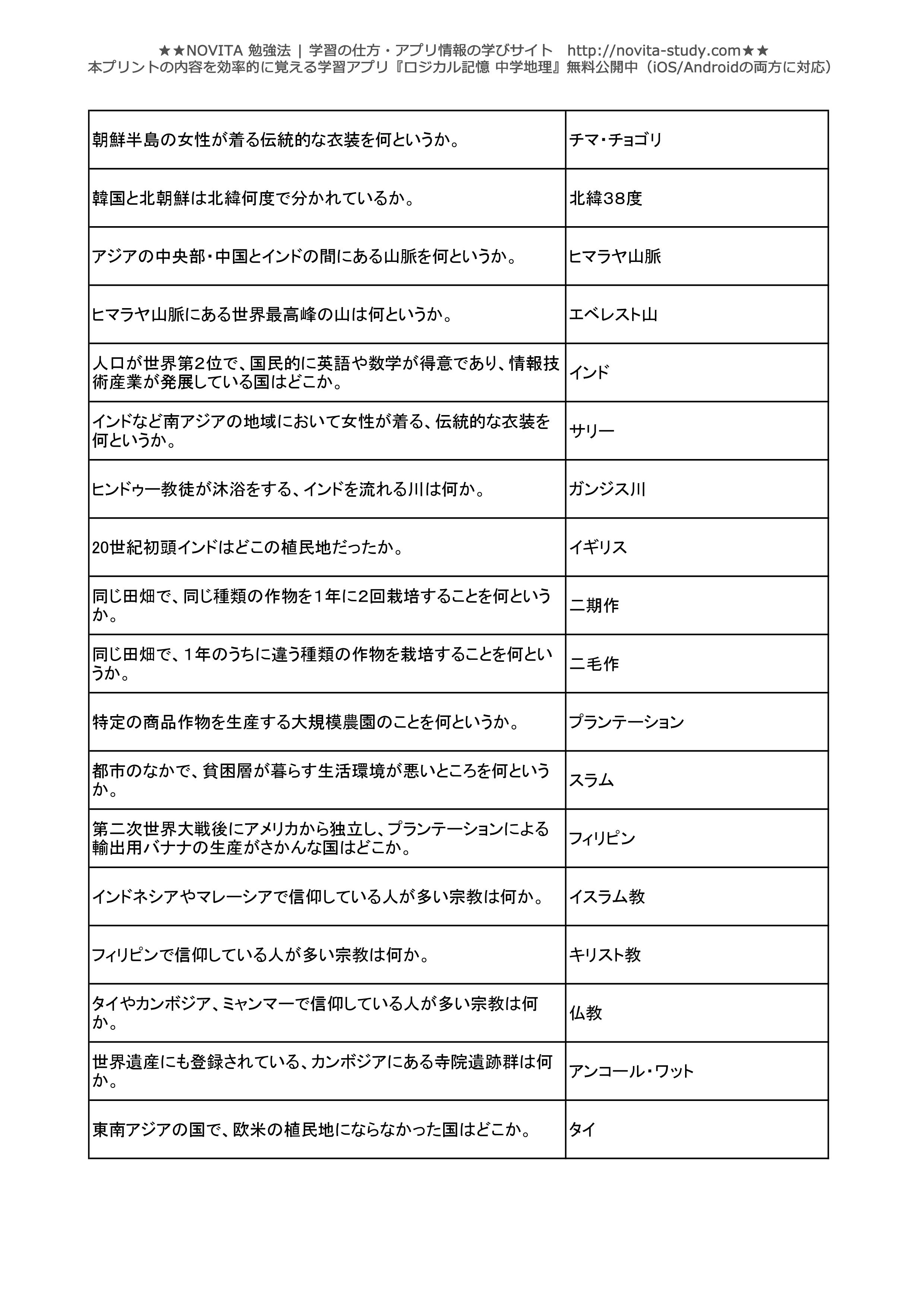 中学地理一問一答無料問題集-006