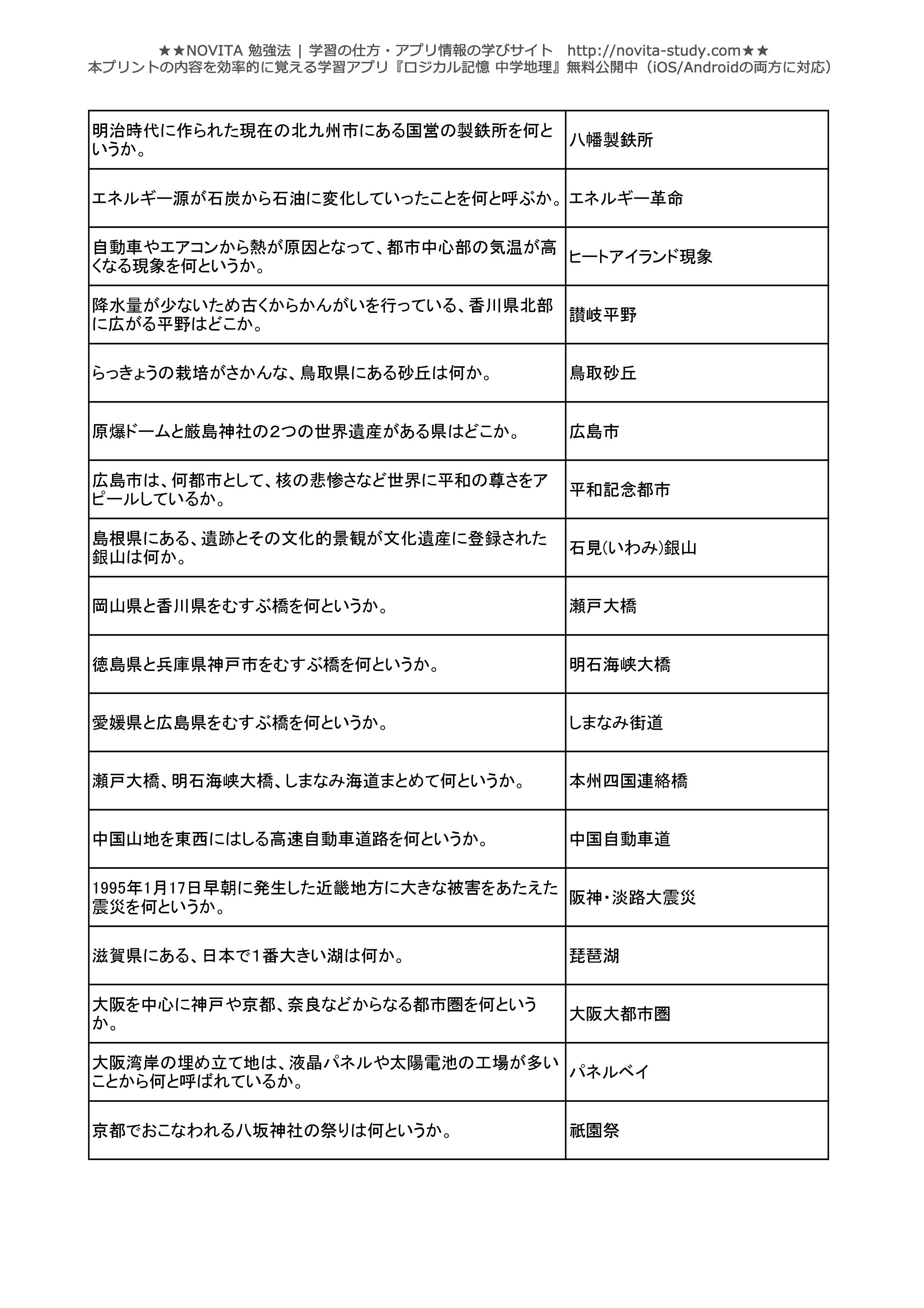 中学地理一問一答無料問題集-022