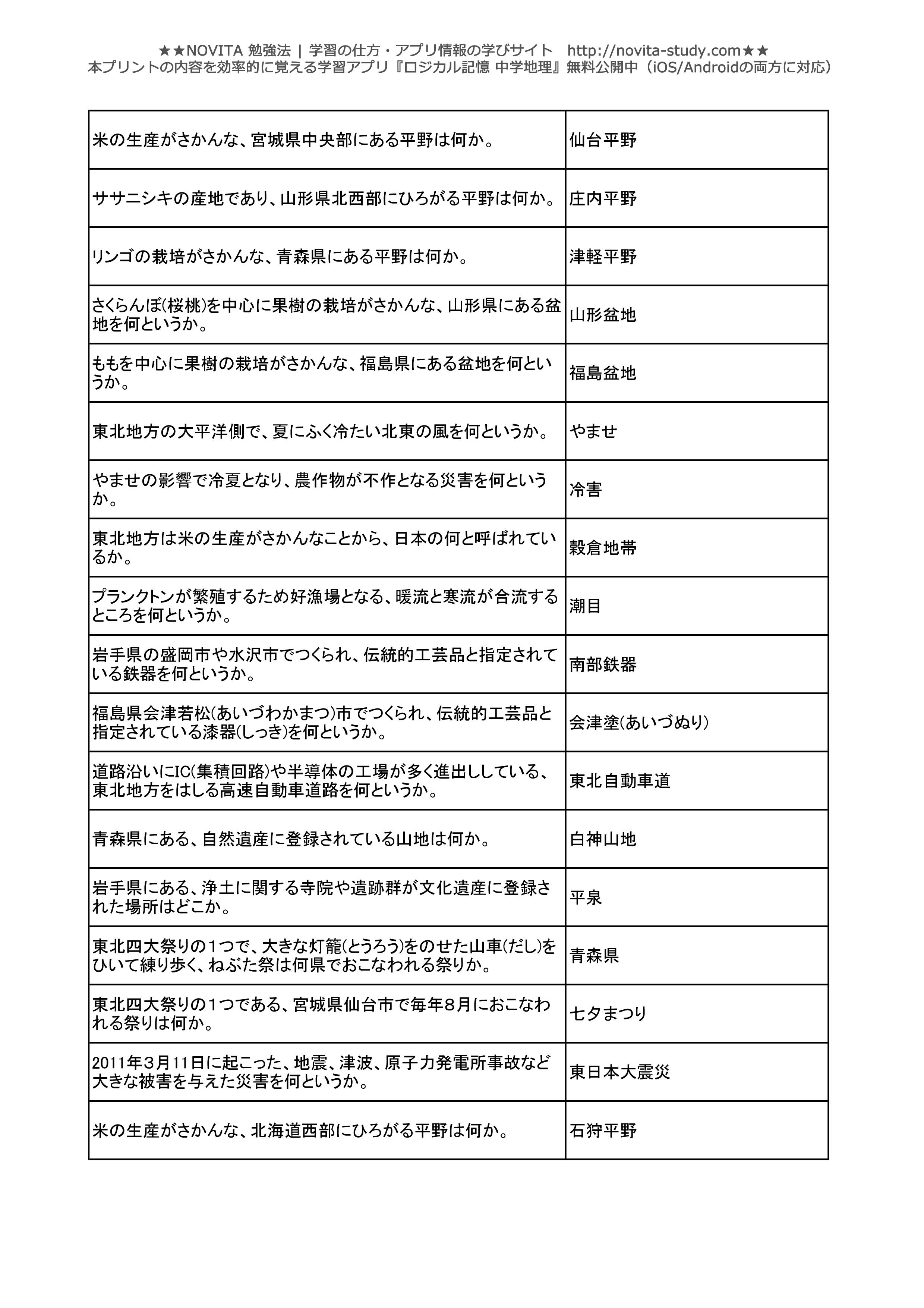 中学地理一問一答無料問題集-025