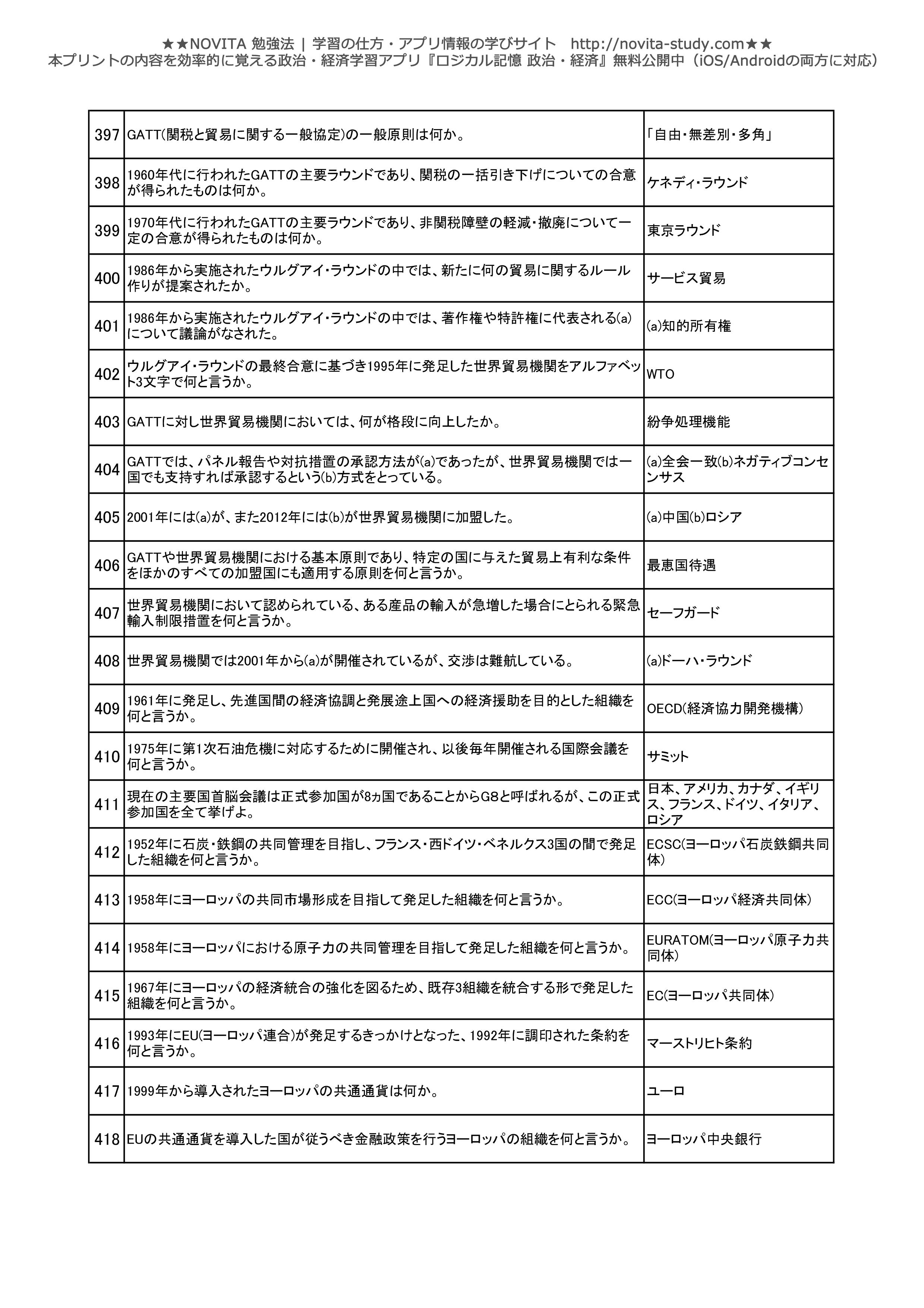 政治経済一問一答問題集-019