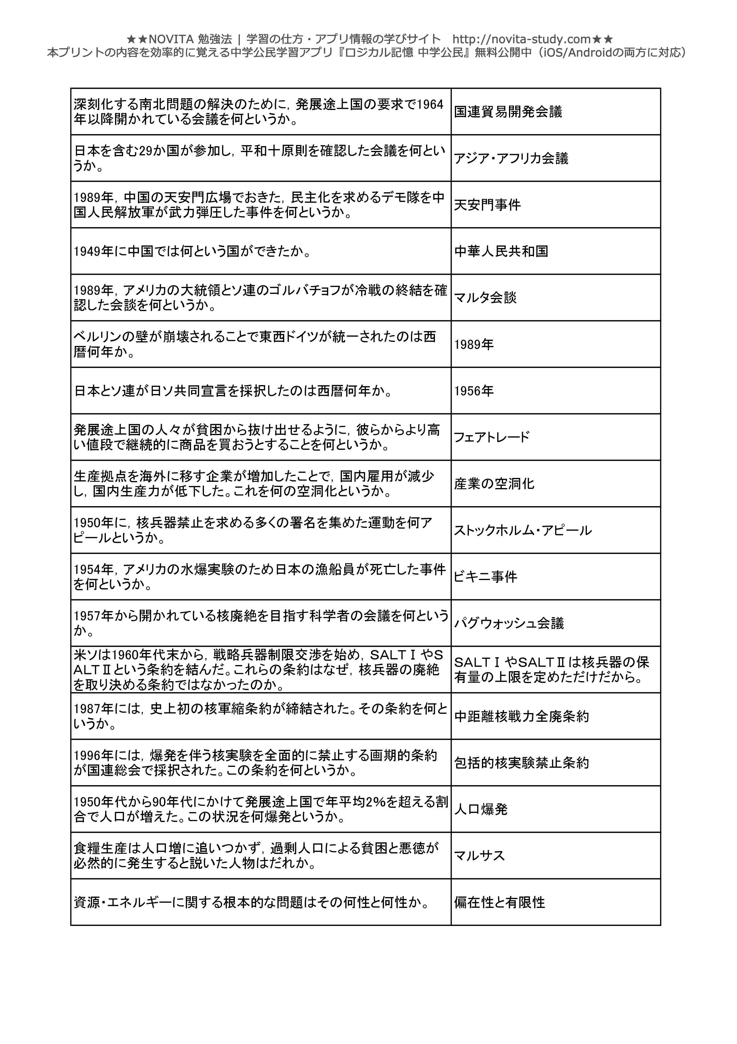 中学公民一問一答無料問題集-013