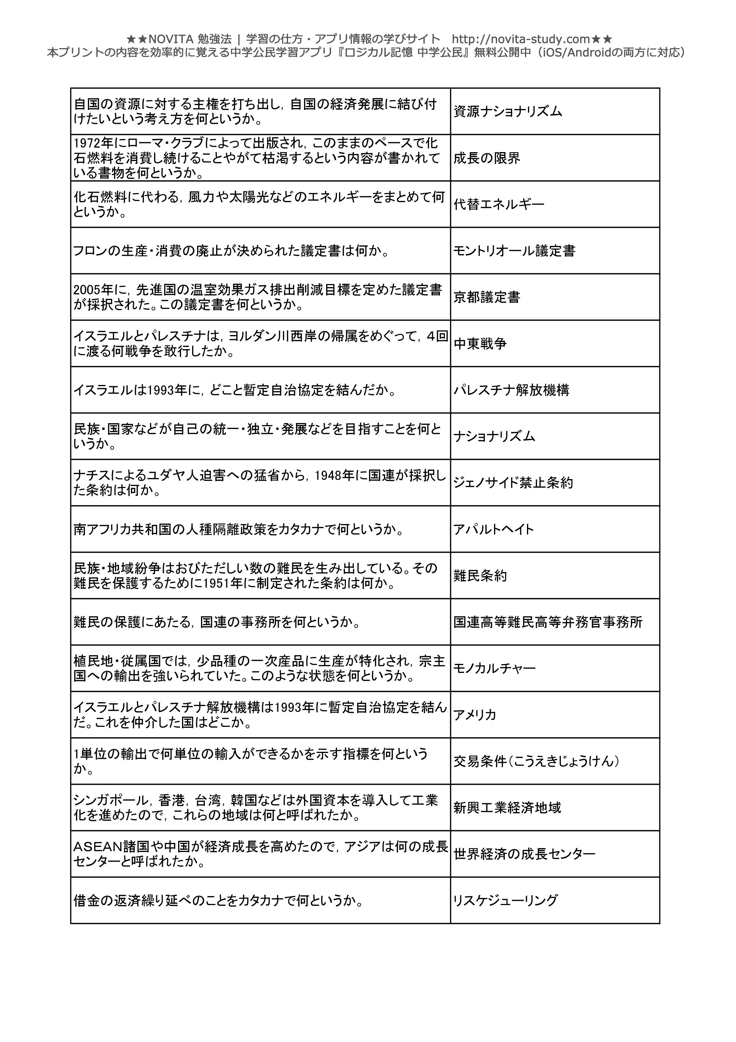 中学公民一問一答無料問題集-014