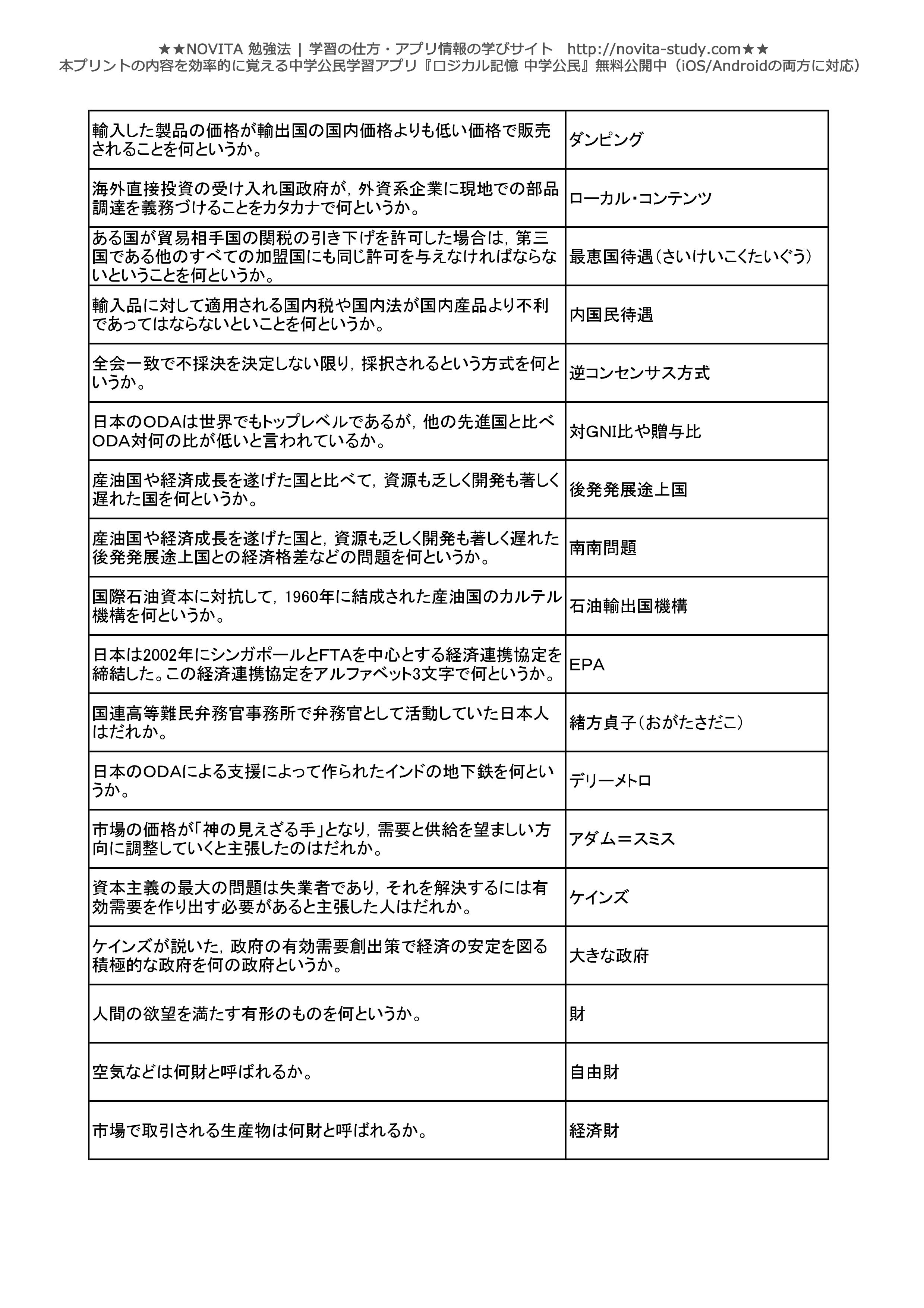 中学公民一問一答無料問題集-015
