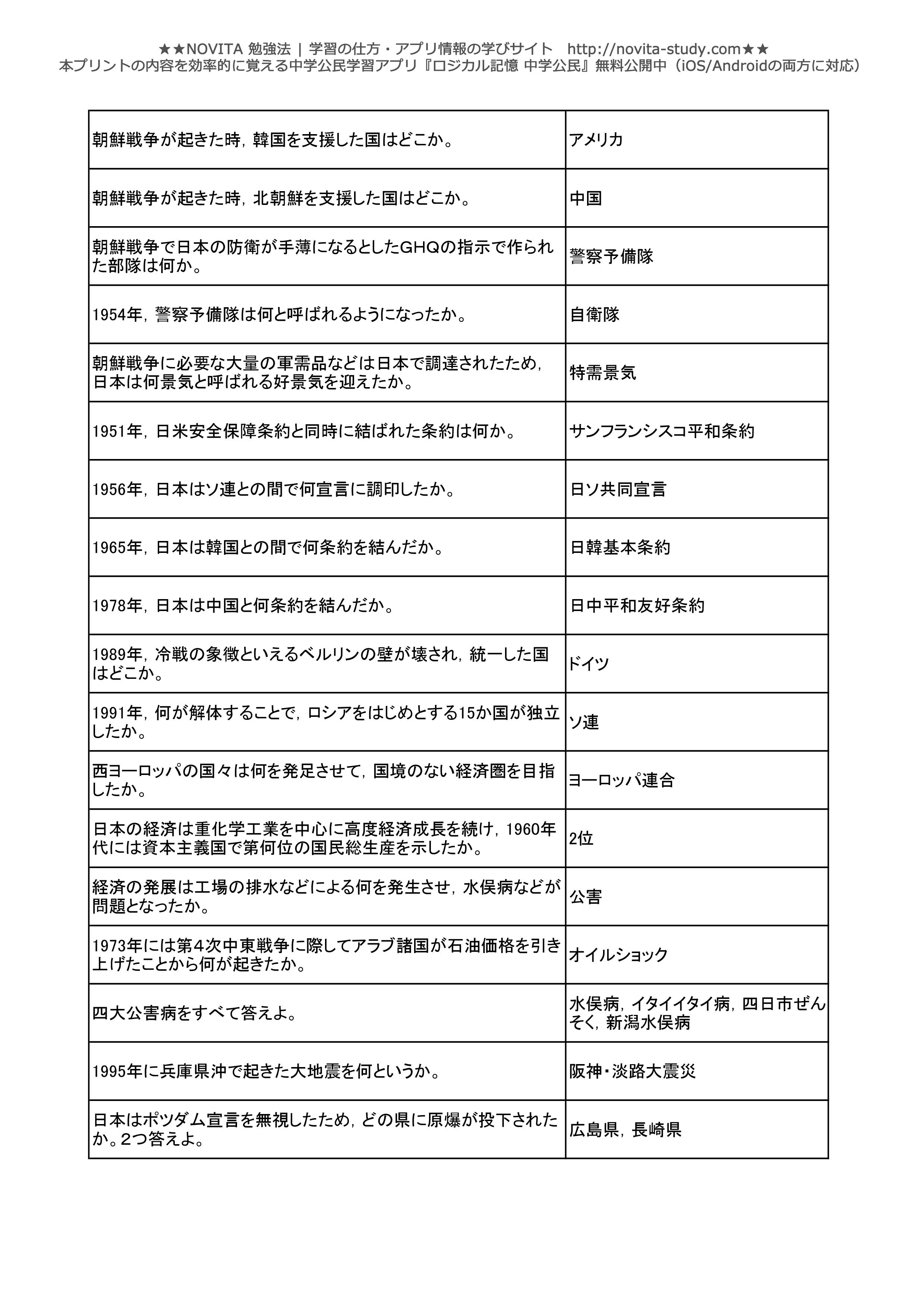 中学公民一問一答無料問題集-024