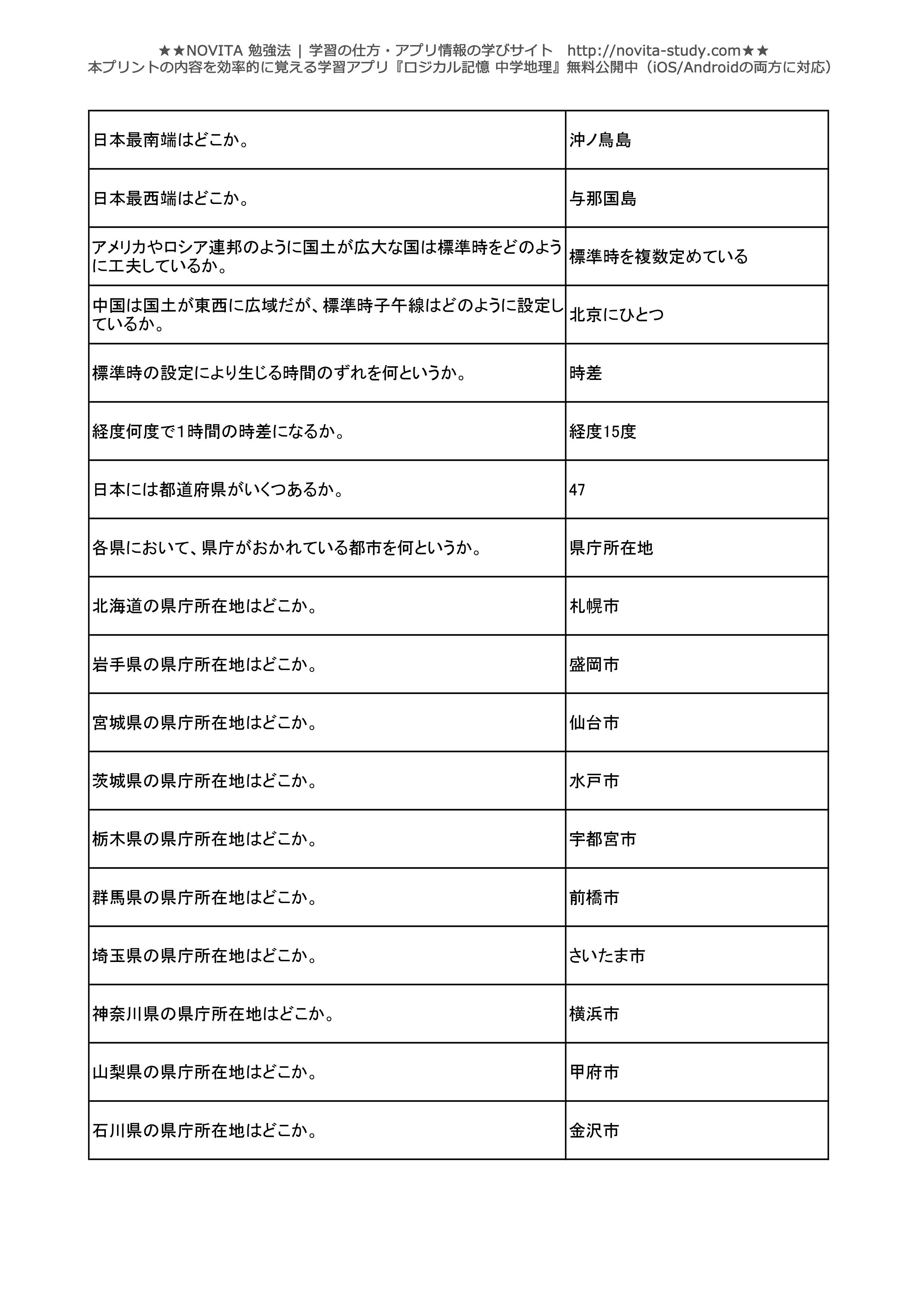 中学地理一問一答無料問題集-013