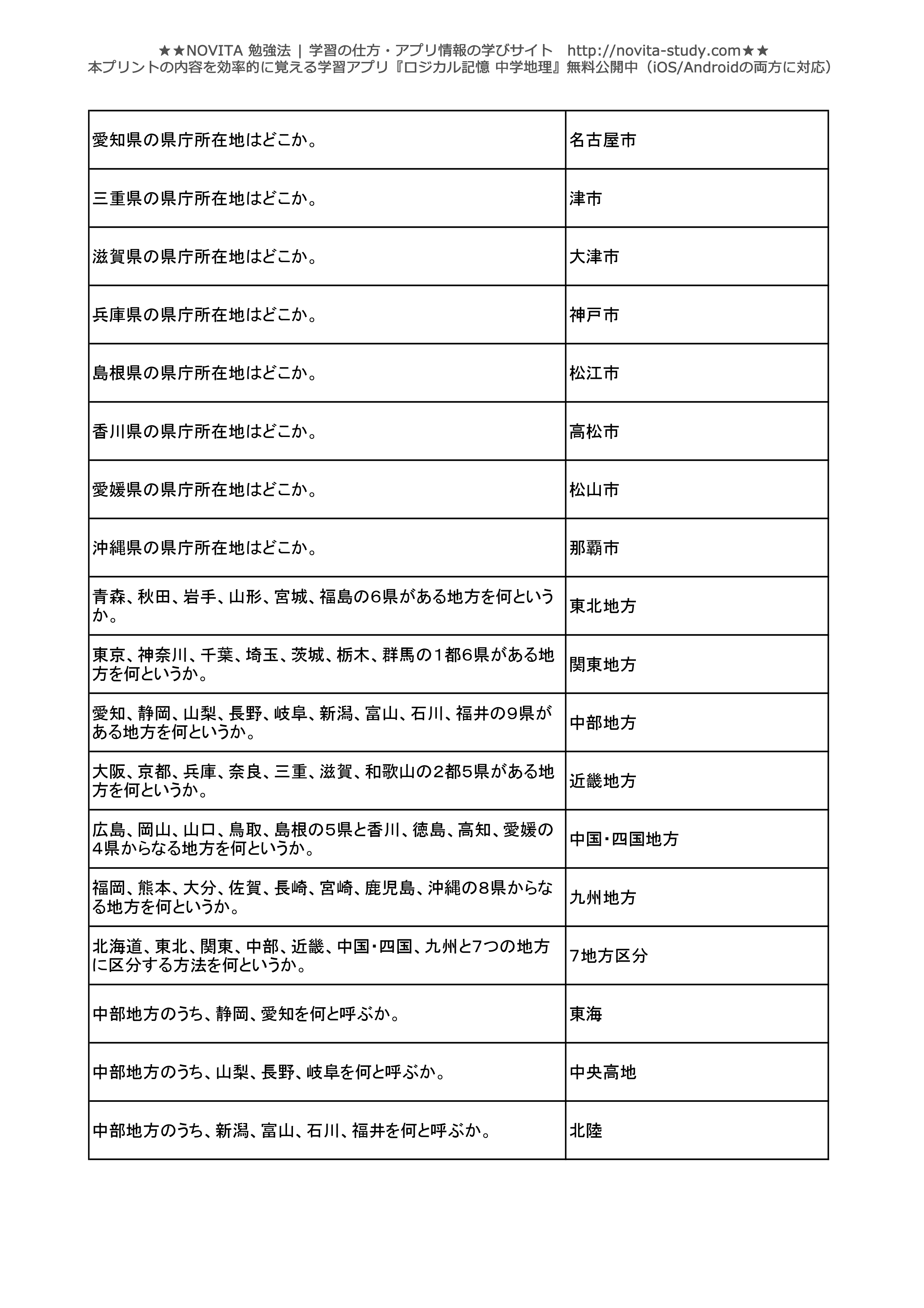中学地理一問一答無料問題集-014