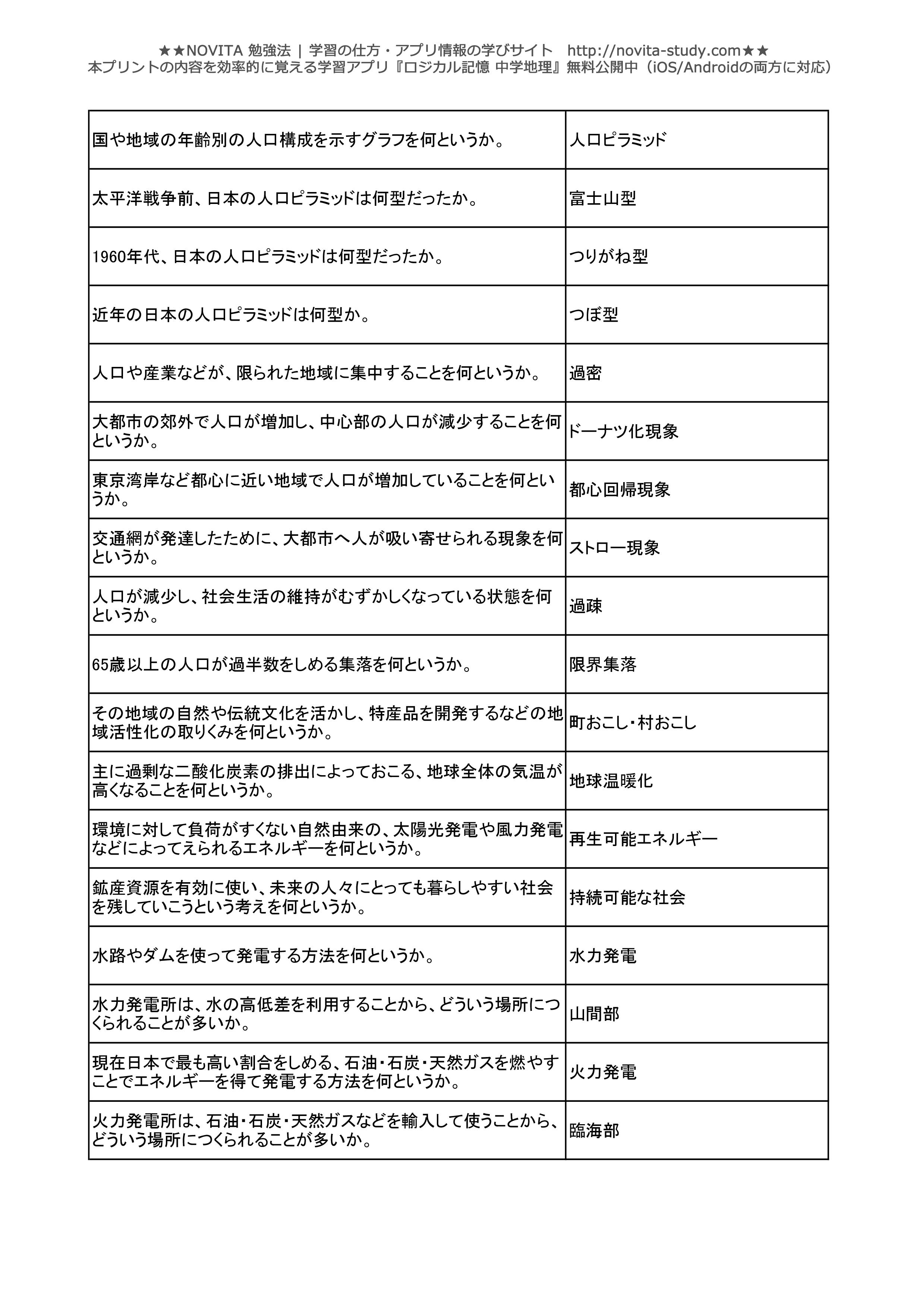 中学地理一問一答無料問題集-018