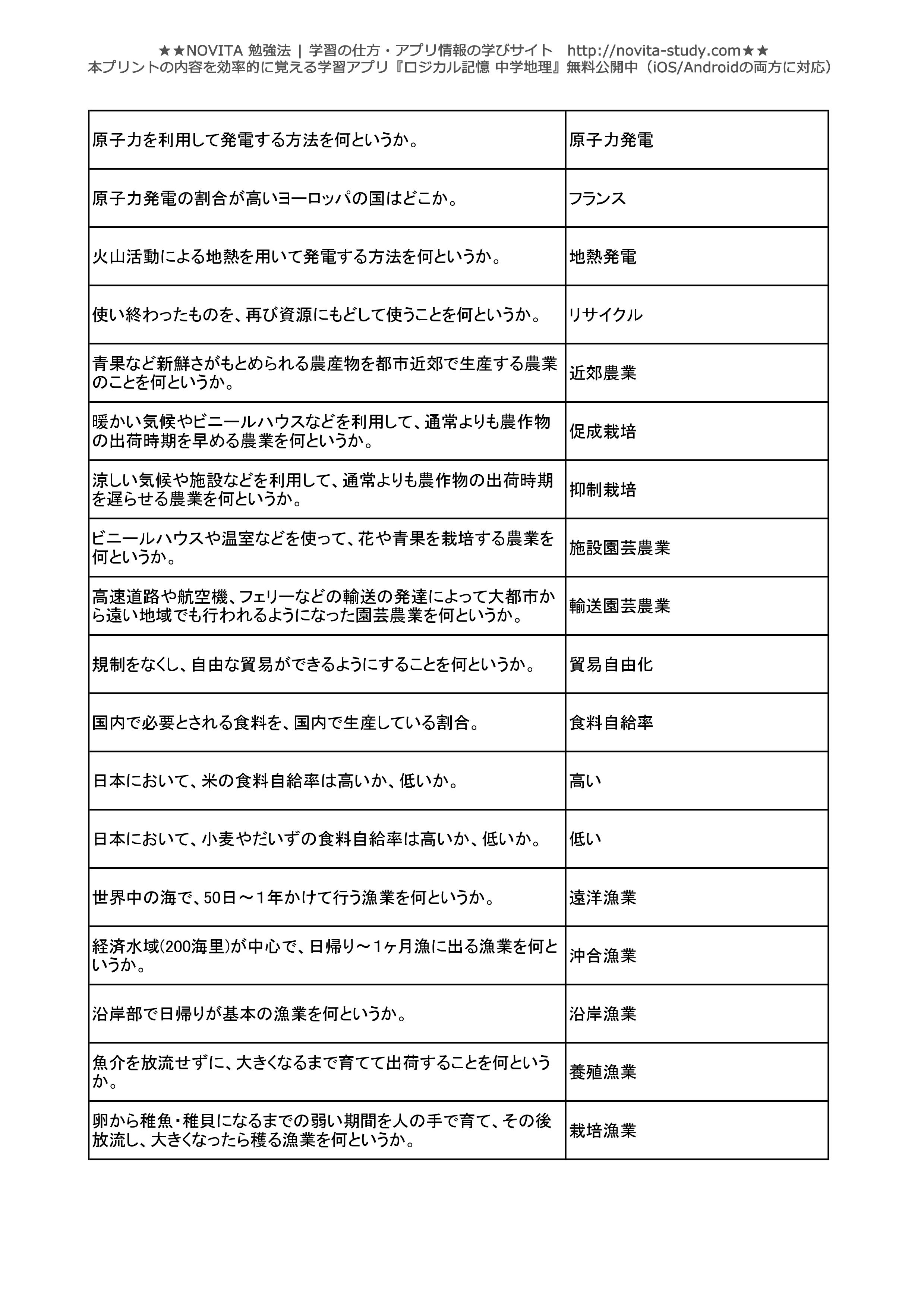 中学地理一問一答無料問題集-019