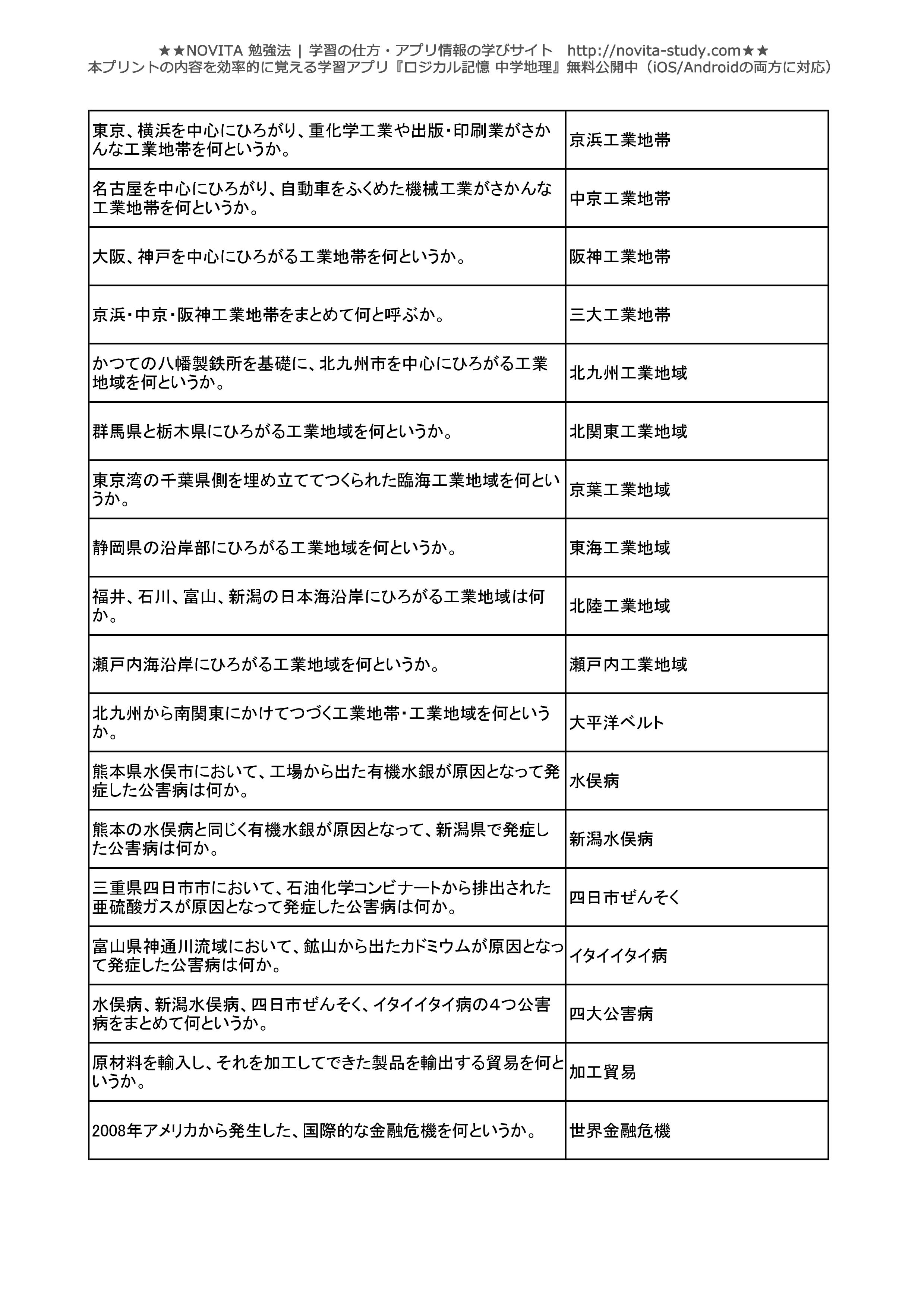 中学地理一問一答無料問題集-020