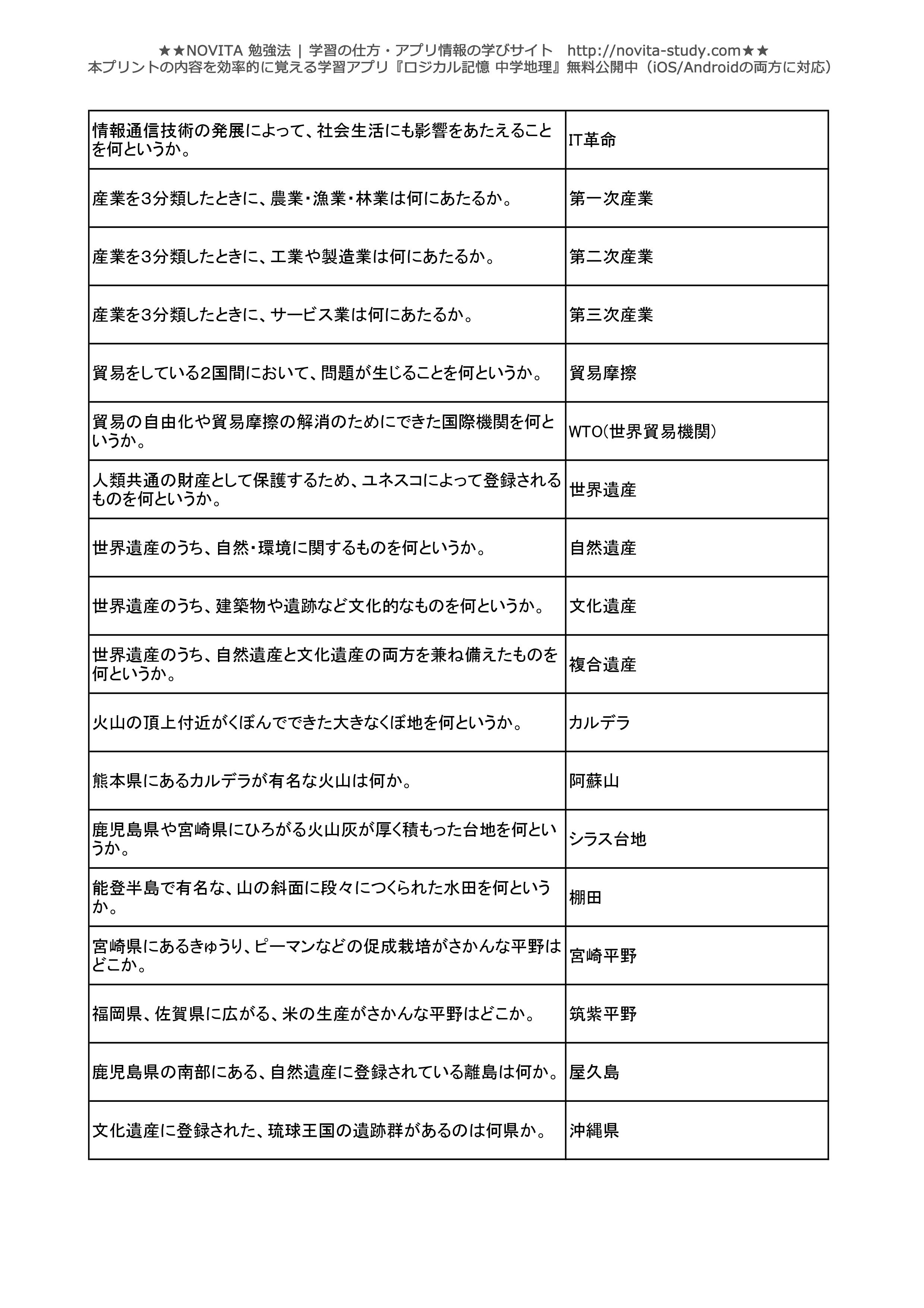 中学地理一問一答無料問題集-021