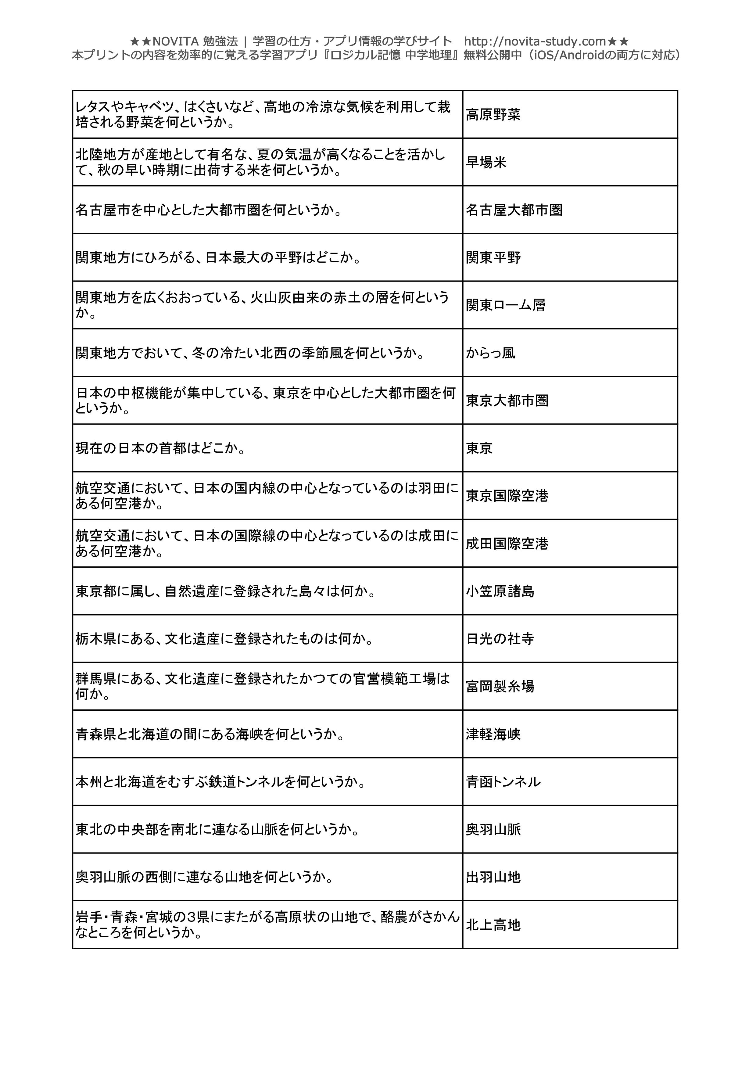 中学地理一問一答無料問題集-024