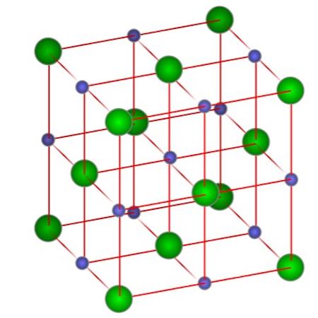 塩化ナトリウムの結晶構造
