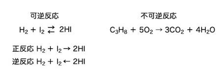 化学平衡1