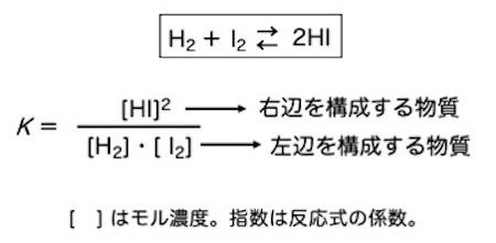 化学平衡2