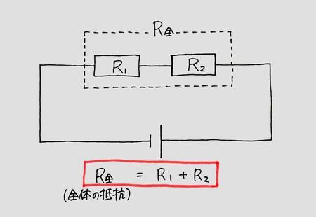 電流とその利用4