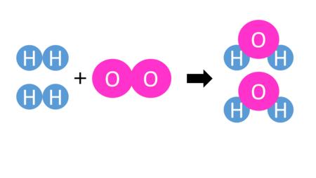 化学変化と原子・分子8
